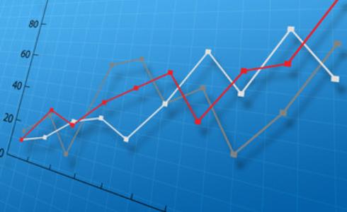 10/20 投資状況 来週は日経上昇予想です。