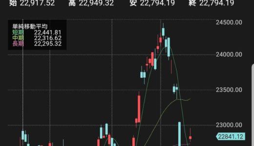 10/17 投資状況 日経上昇相場入りのはず、、、?